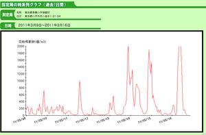 スクリーンショット(2011-03-16 20.19.43).png